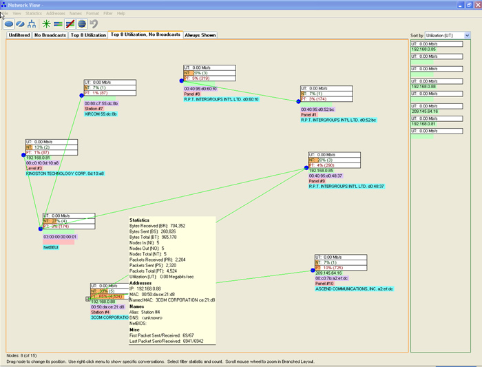 Ethernet Network View