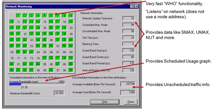 Ethernet Network View feature in NetDecoder