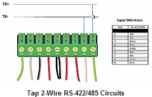 Tap 2-Wire RS-422/485 Circuits